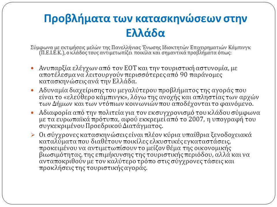 Προβλήματα των κατασκηνώσεων στην Ελλάδα