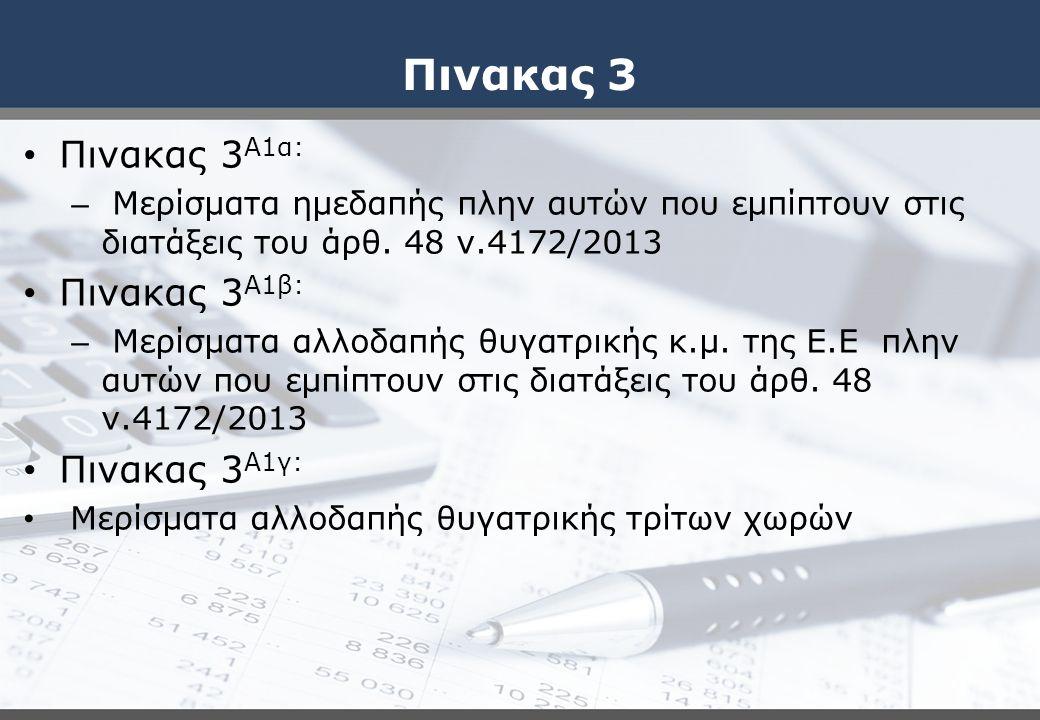 Πινακας 3 Πινακας 3Α1α: Πινακας 3Α1β: Πινακας 3Α1γ: