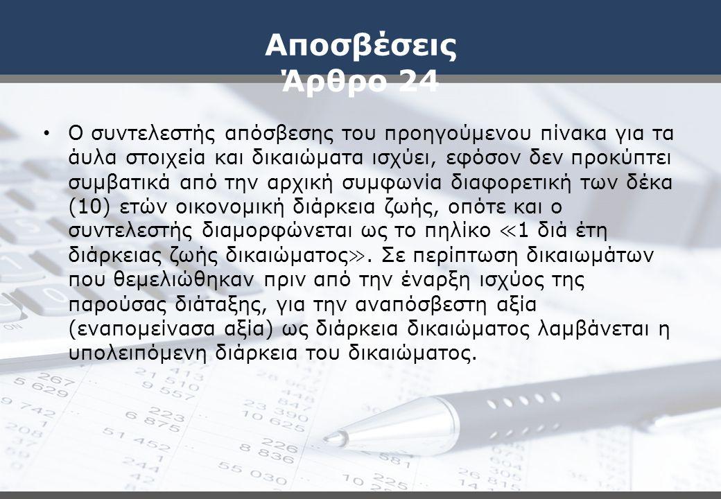 Αποσβέσεις Άρθρο 24