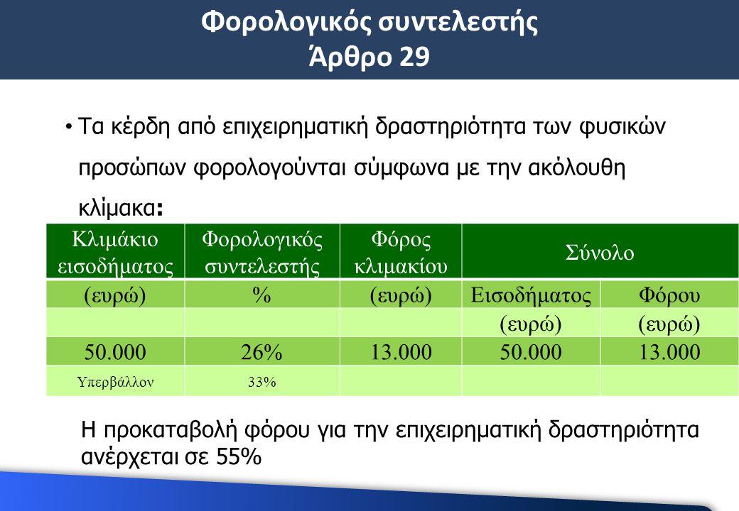 Φορολογικός συντελεστής Άρθρο 29