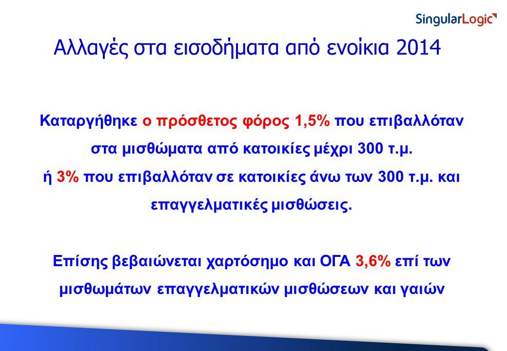 Αλλαγές στα εισοδήματα από ενοίκια 2014