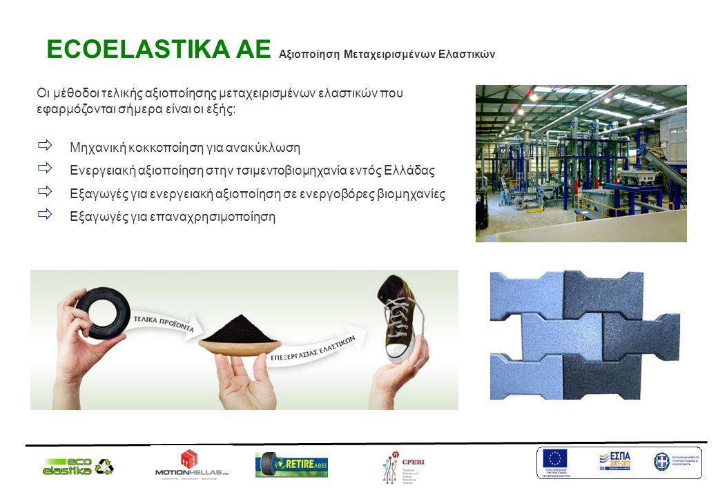 ECOELASTIKA AE Αξιοποίηση Μεταχειρισμένων Ελαστικών