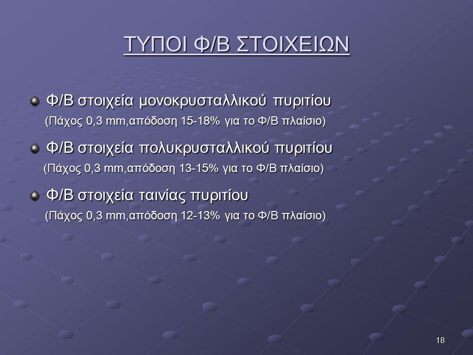 ΤΥΠΟΙ Φ/Β ΣΤΟΙΧΕΙΩΝ Φ/Β στοιχεία μονοκρυσταλλικού πυριτίου