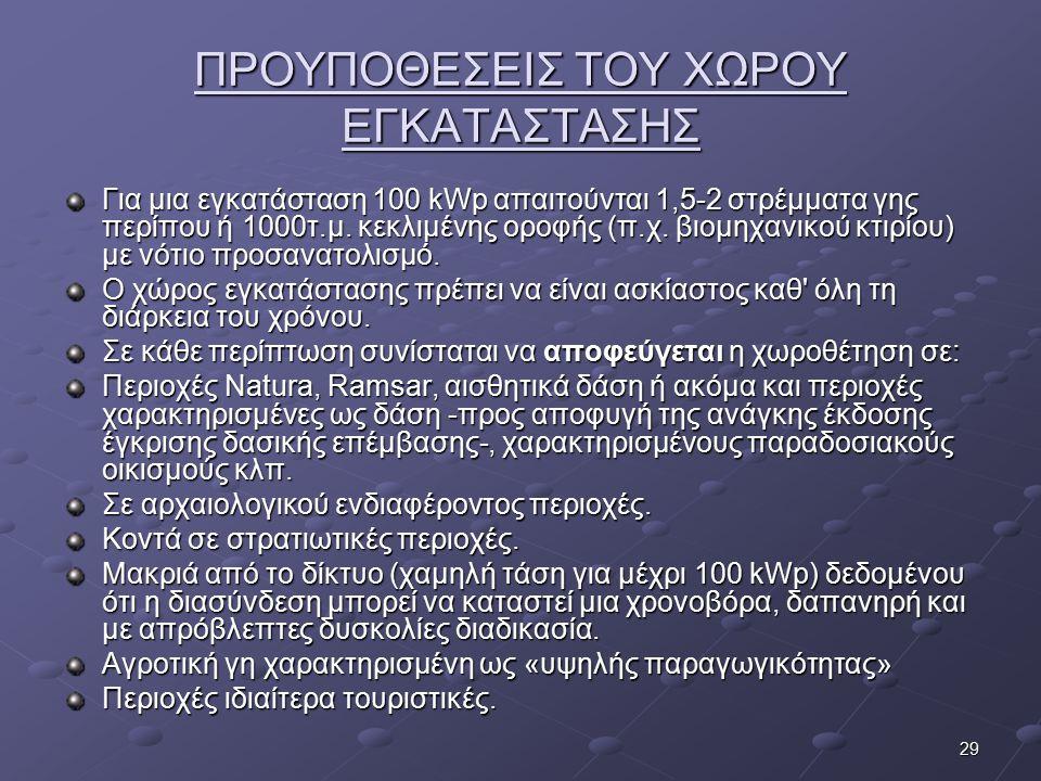 ΠPΟΥΠΟΘΕΣΕΙΣ ΤΟΥ ΧΩΡΟΥ ΕΓΚΑΤΑΣΤΑΣΗΣ