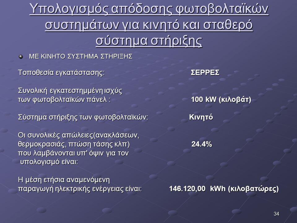 Υπολογισμός απόδοσης φωτοβολταϊκών συστημάτων για κινητό και σταθερό σύστημα στήριξης