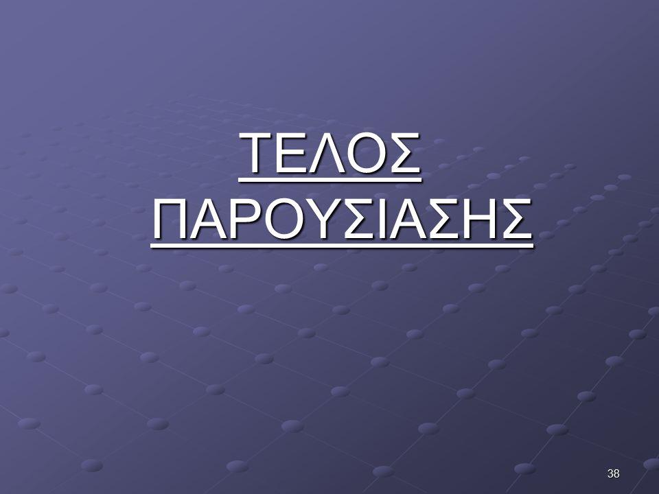 ΤΕΛΟΣ ΠΑΡΟΥΣΙΑΣΗΣ