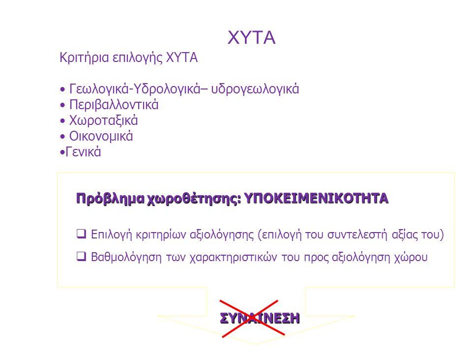 XYTA Κριτήρια επιλογής ΧΥΤΑ • Γεωλογικά-Υδρολογικά– υδρογεωλογικά
