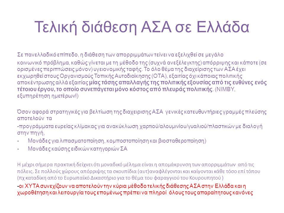 Τελική διάθεση ΑΣΑ σε Ελλάδα