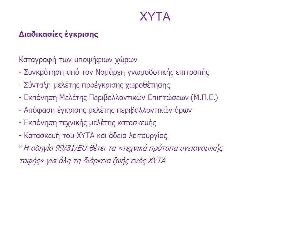 XYTA Διαδικασίες έγκρισης Καταγραφή των υποψήφιων χώρων