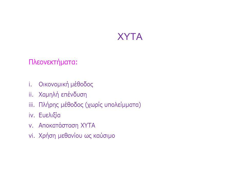 XYTA Πλεονεκτήματα: Οικονομική μέθοδος Χαμηλή επένδυση