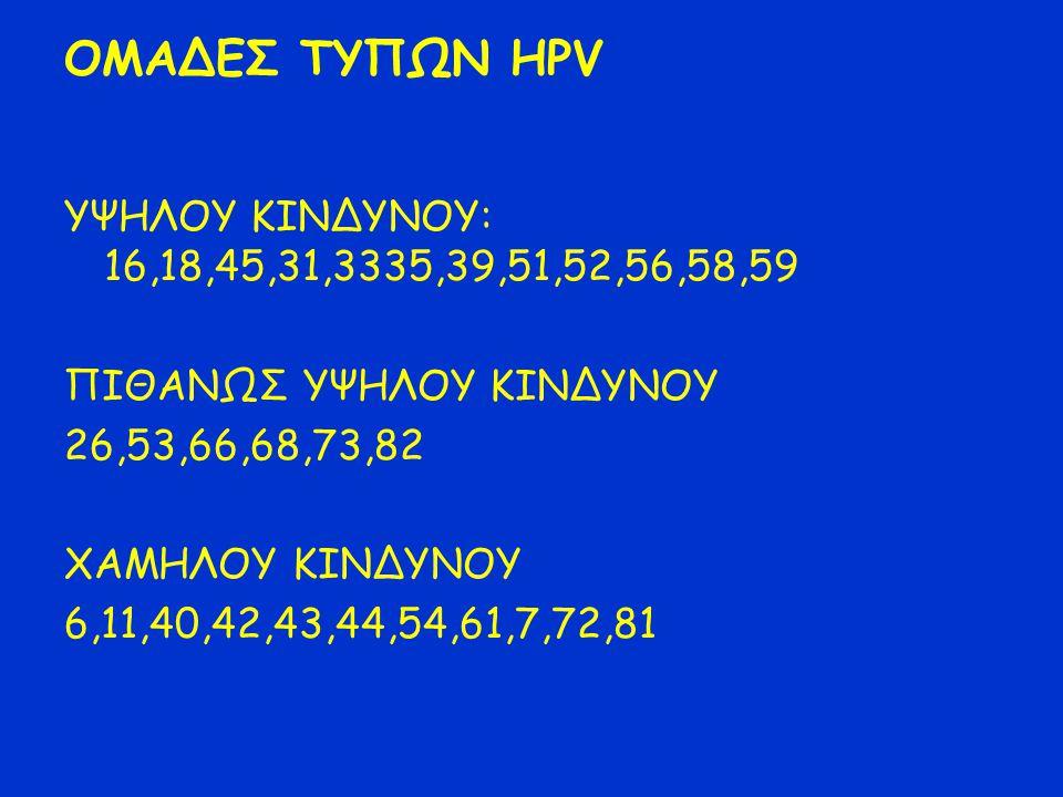 ΟΜΑΔΕΣ ΤΥΠΩΝ HPV ΥΨΗΛΟΥ ΚΙΝΔΥΝΟΥ: 16,18,45,31,3335,39,51,52,56,58,59