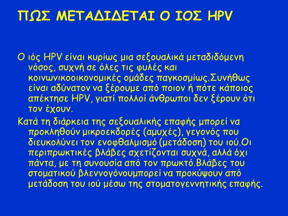 ΠΩΣ ΜΕΤΑΔΙΔΕΤΑΙ Ο ΙΟΣ HPV