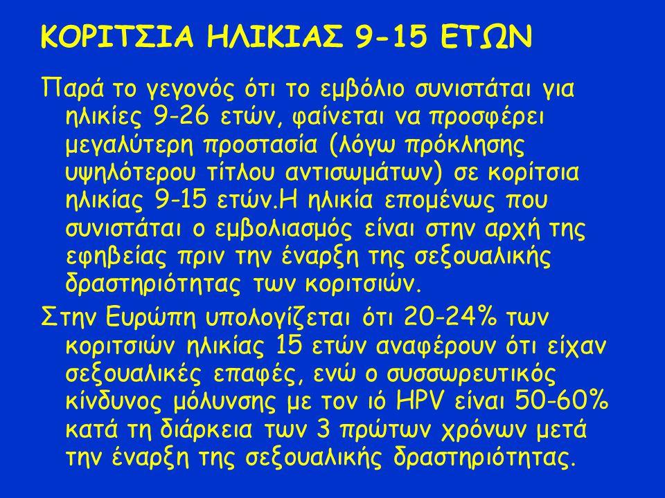 ΚΟΡΙΤΣΙΑ ΗΛΙΚΙΑΣ 9-15 ΕΤΩΝ