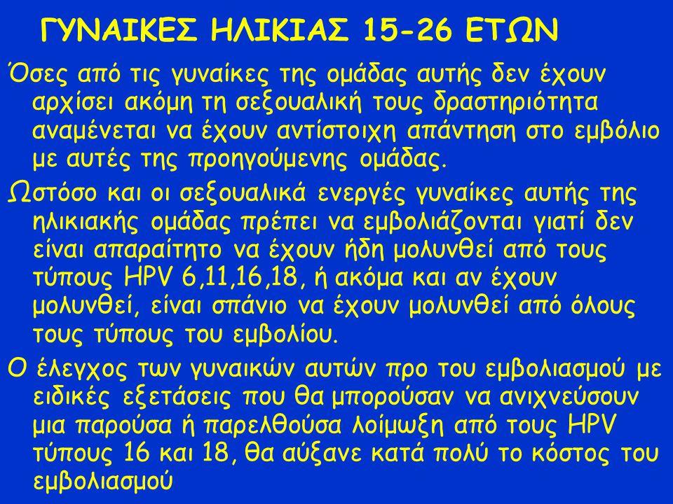 ΓΥΝΑΙΚΕΣ ΗΛΙΚΙΑΣ 15-26 ΕΤΩΝ
