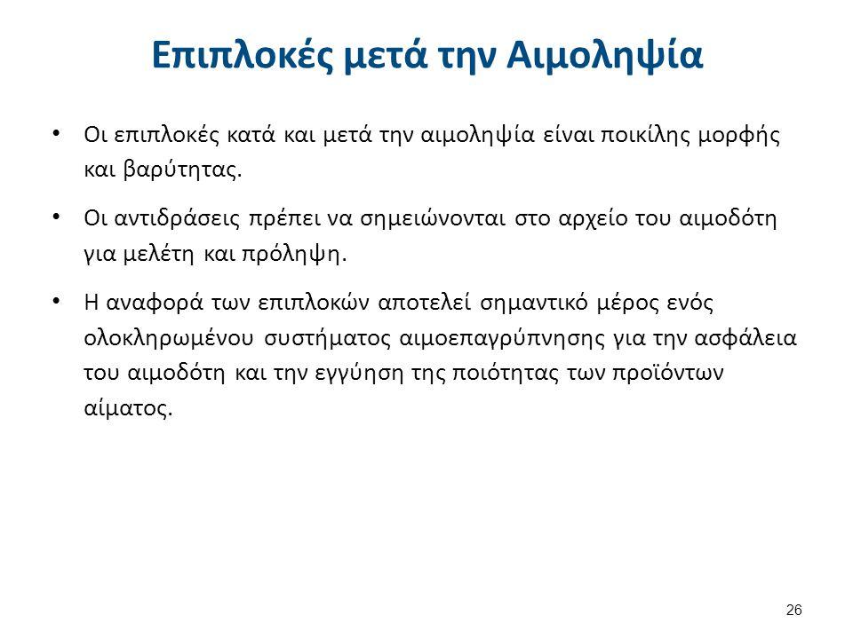 Συχνότητα στην Ελλάδα