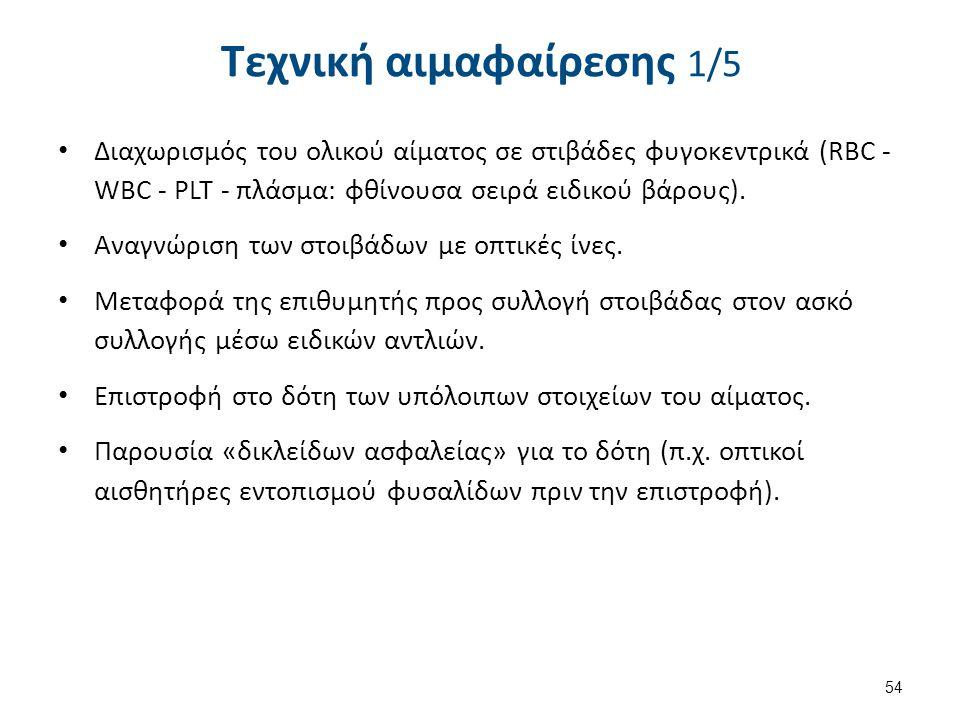 Τεχνική αιμαφαίρεσης 2/5