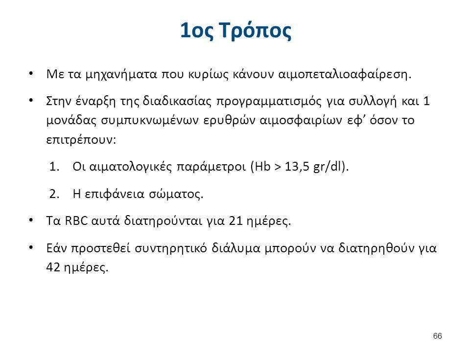 2ος Τρόπος Αφαίρεση 2 (δύο) μονάδων συμπυκνωμένων RBC με μηχάνημα φορητό και επαναφορτιζόμενο. Ίδια αρχή λειτουργίας.