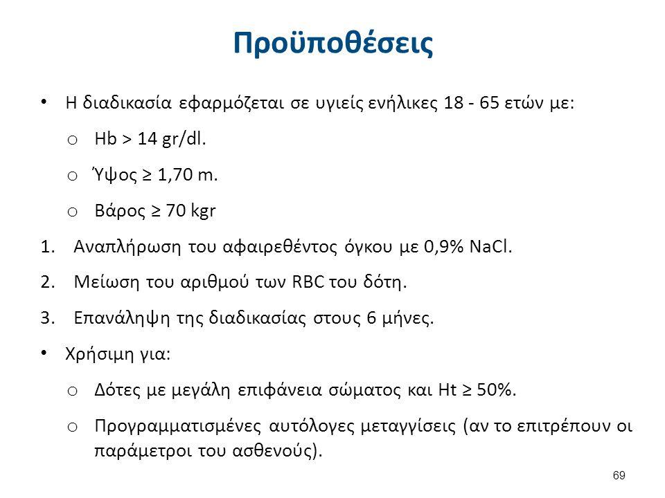 Γενικά Πλεονεκτήματα Αιμαφαίρεσης