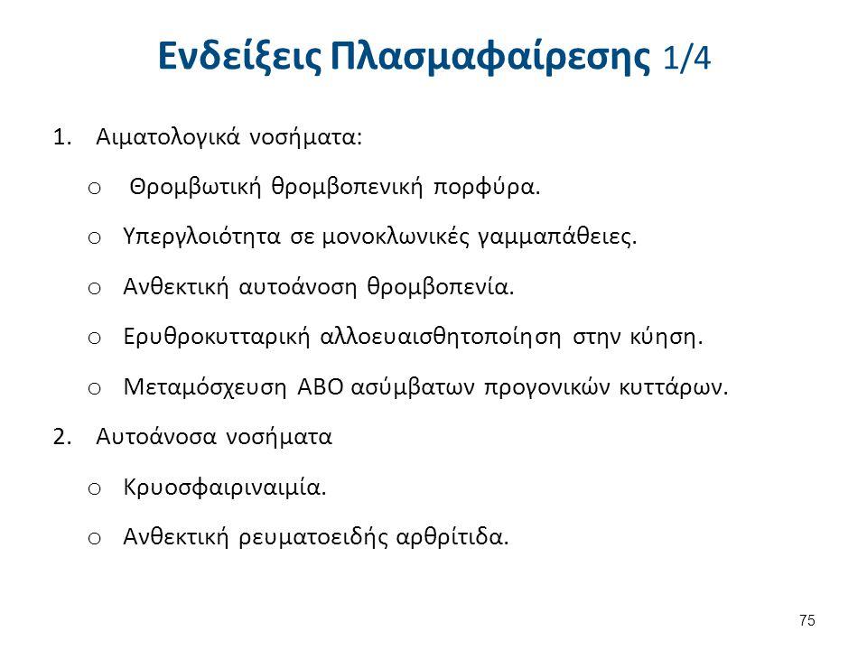 Ενδείξεις Πλασμαφαίρεσης 2/4