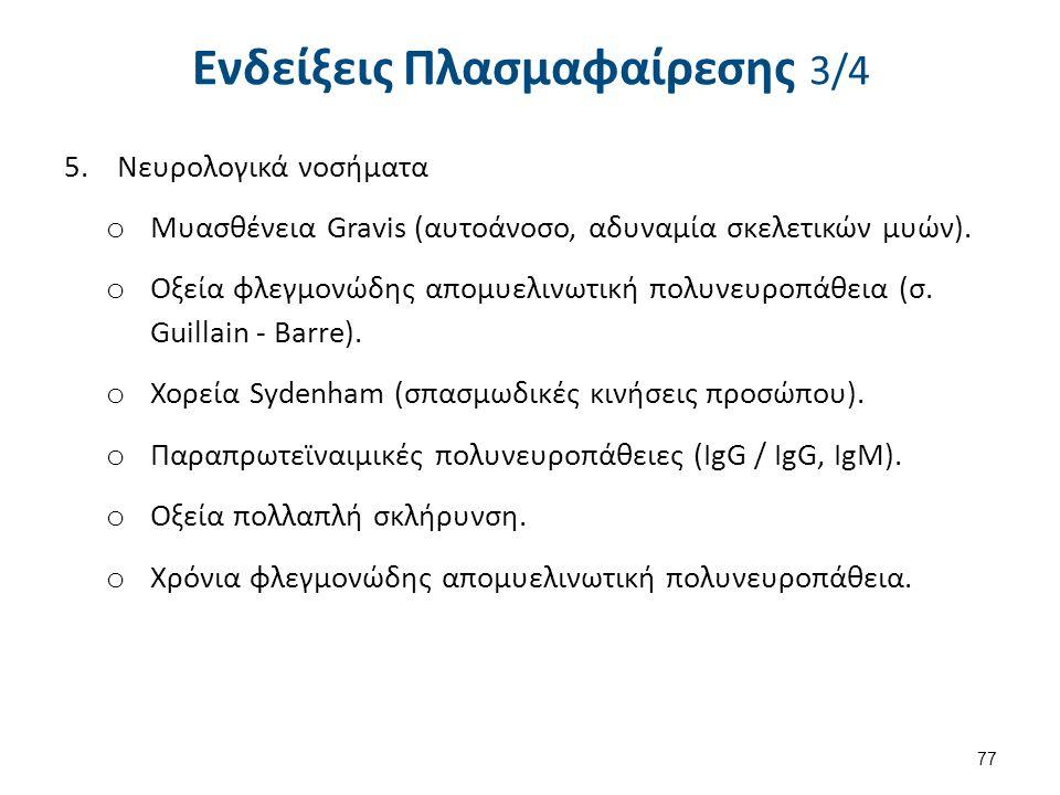 Ενδείξεις Πλασμαφαίρεσης 4/4
