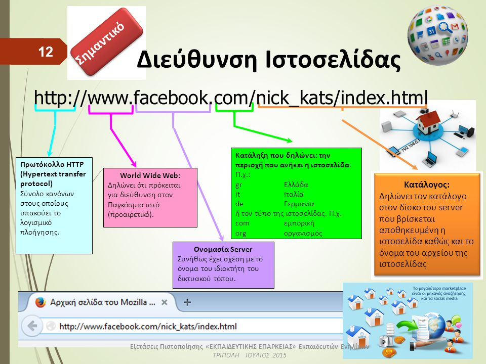 Εντοπισμός ιστοσελίδας χωρίς γνωστή διεύθυνση (URL) γίνεται;
