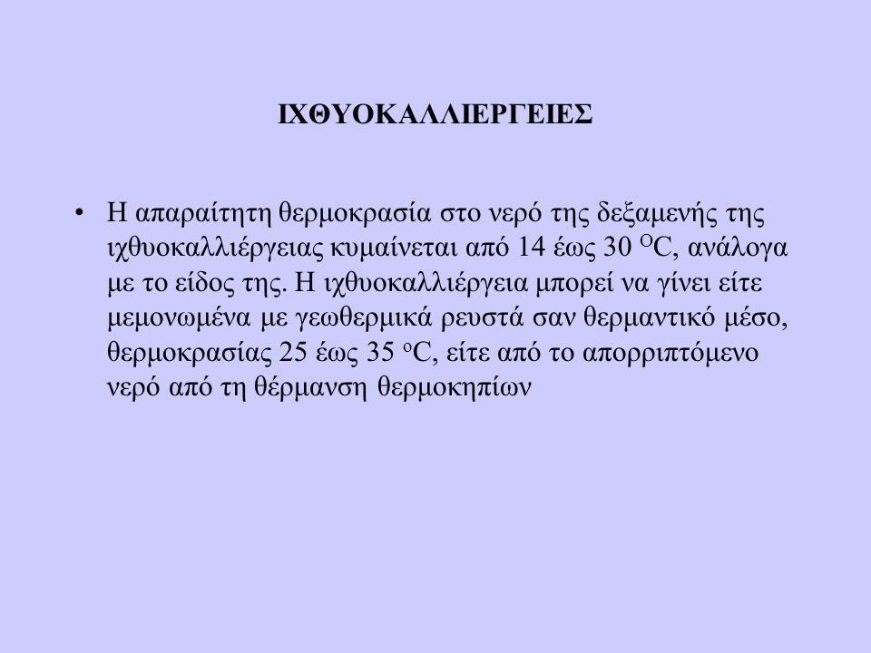 ΙΧΘΥΟΚΑΛΛΙΕΡΓΕΙΕΣ