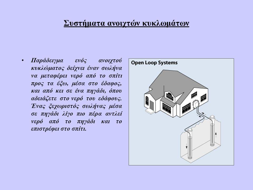 Συστήματα ανοιχτών κυκλωμάτων
