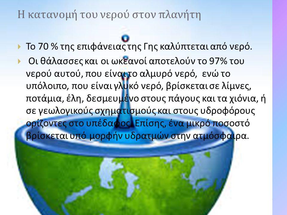 Η κατανομή του νερού στον πλανήτη