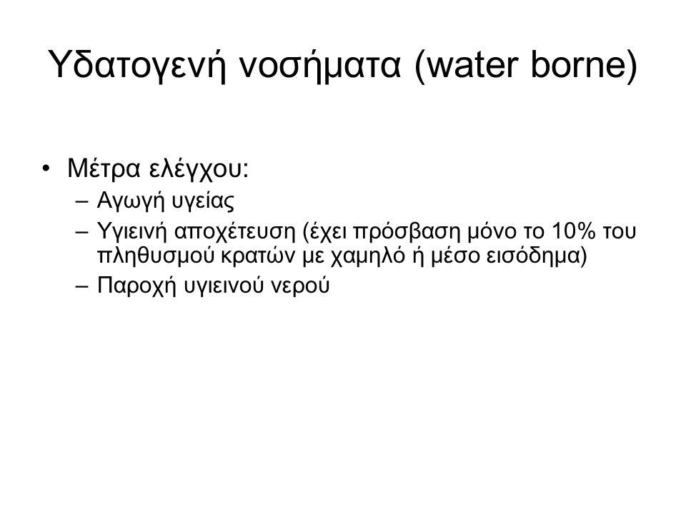 Υδατογενή νοσήματα (water borne)