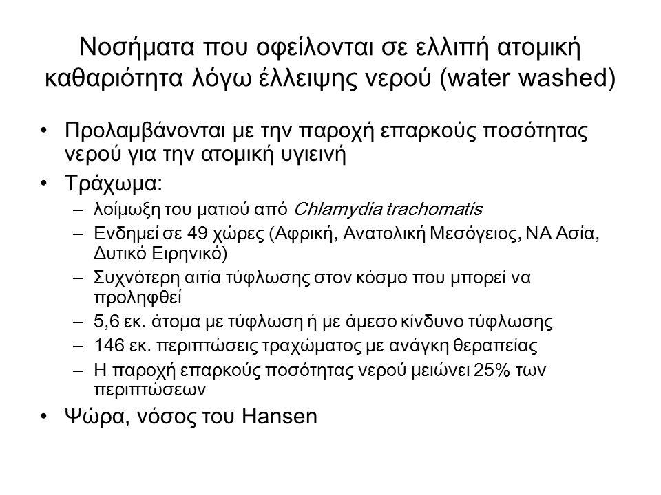 Νοσήματα που οφείλονται σε ελλιπή ατομική καθαριότητα λόγω έλλειψης νερού (water washed)