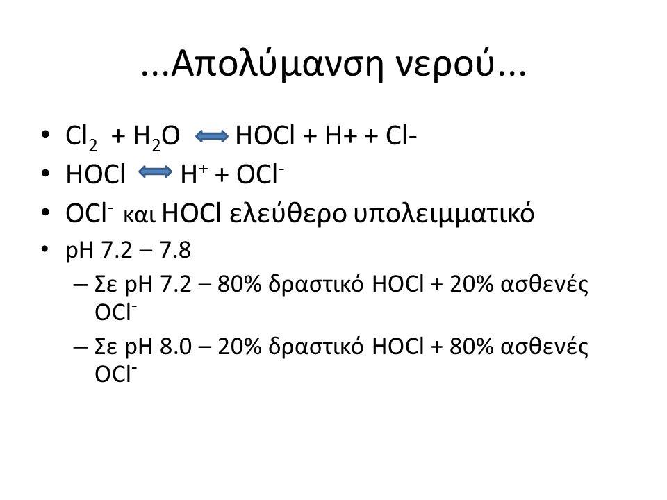 ...Απολύμανση νερού... Cl2 + H2Ο HOCl + H+ + Cl- HOCl H+ + OCl-