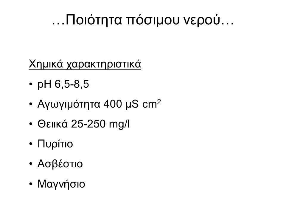 …Ποιότητα πόσιμου νερού…