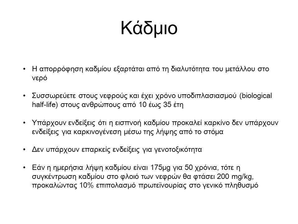 Κάδμιο Η απορρόφηση καδμίου εξαρτάται από τη διαλυτότητα του μετάλλου στο νερό.
