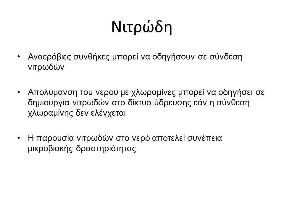 Νιτρώδη Αναερόβιες συνθήκες μπορεί να οδηγήσουν σε σύνδεση νιτρωδών