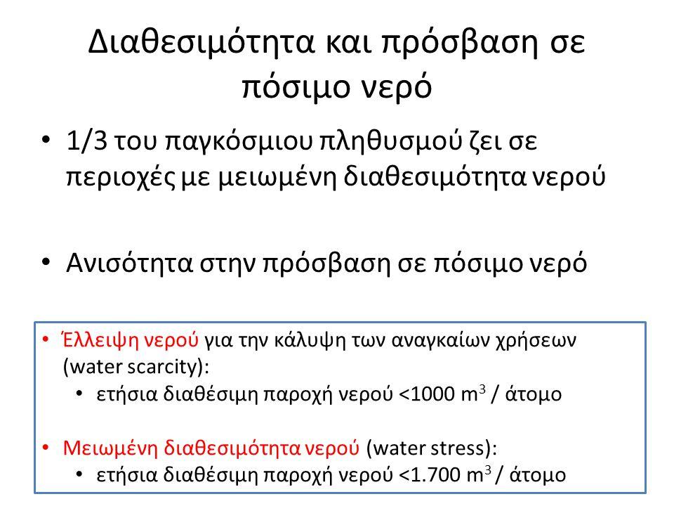 Διαθεσιμότητα και πρόσβαση σε πόσιμο νερό
