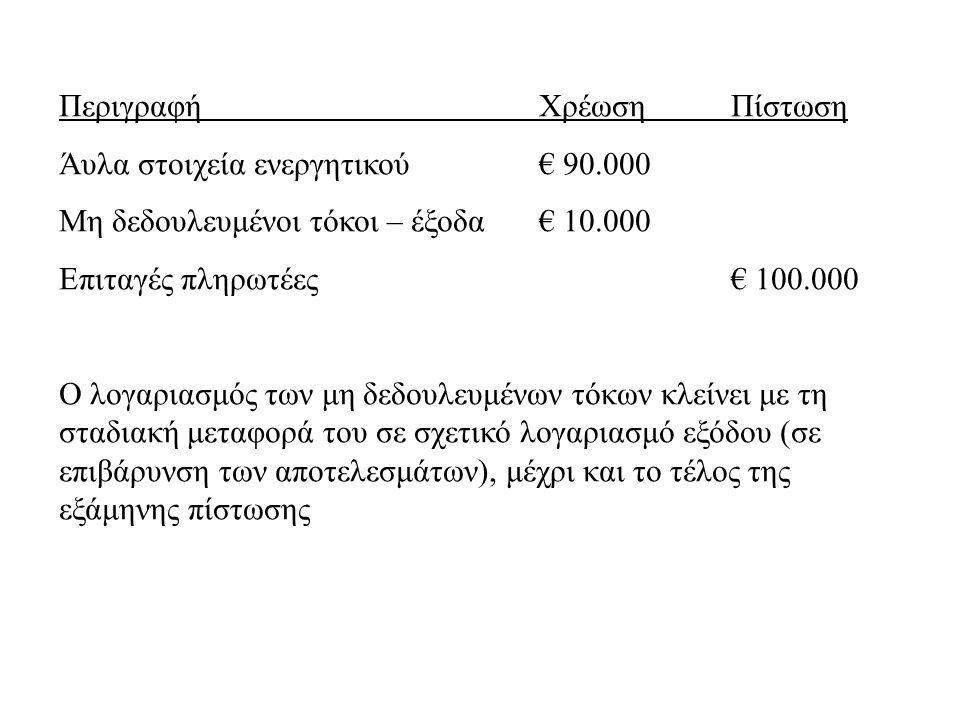 Περιγραφή Χρέωση Πίστωση