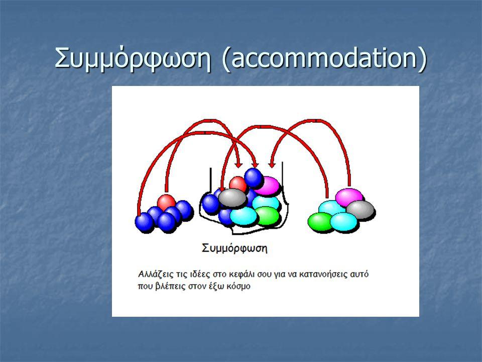 Συμμόρφωση (accommodation)