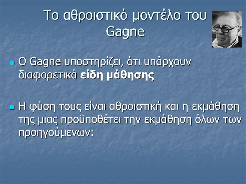 Το αθροιστικό μοντέλο του Gagne