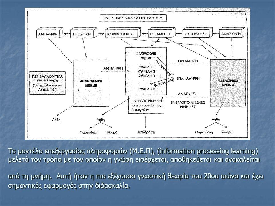 Το μοντέλο επεξεργασίας πληροφοριών (Μ. Ε
