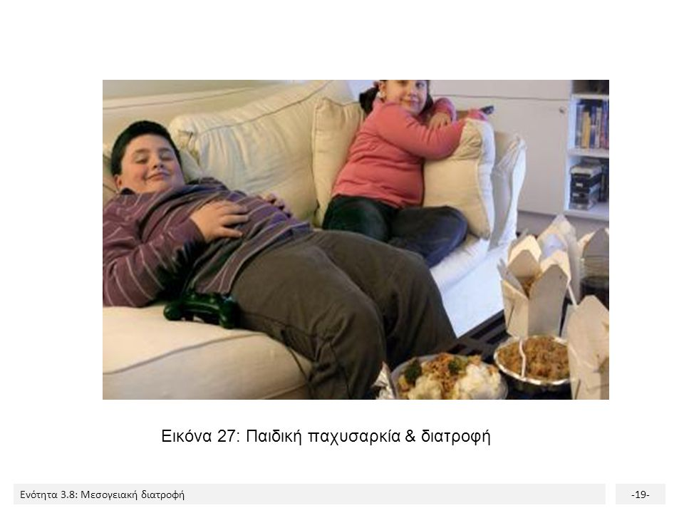 Εικόνα 27: Παιδική παχυσαρκία & διατροφή