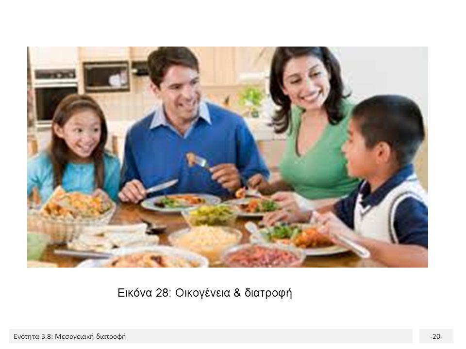 Εικόνα 28: Οικογένεια & διατροφή