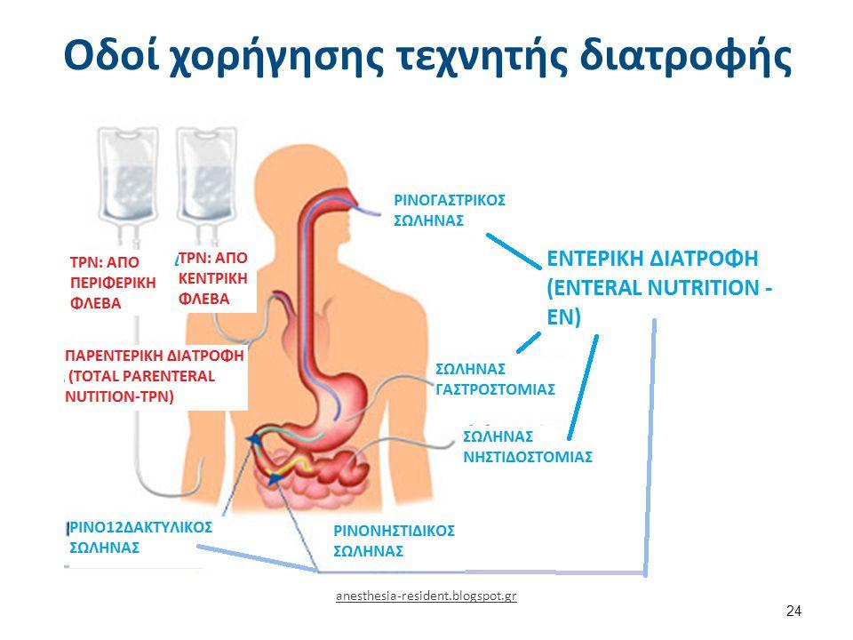 Στόχοι τεχνητής διατροφής