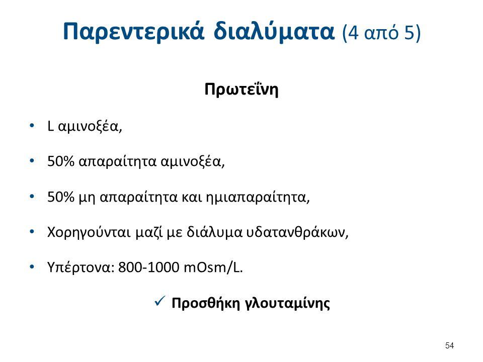 Παρεντερικά διαλύματα (5 από 5)