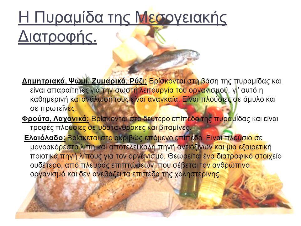 Η Πυραμίδα της Μεσογειακής Διατροφής.