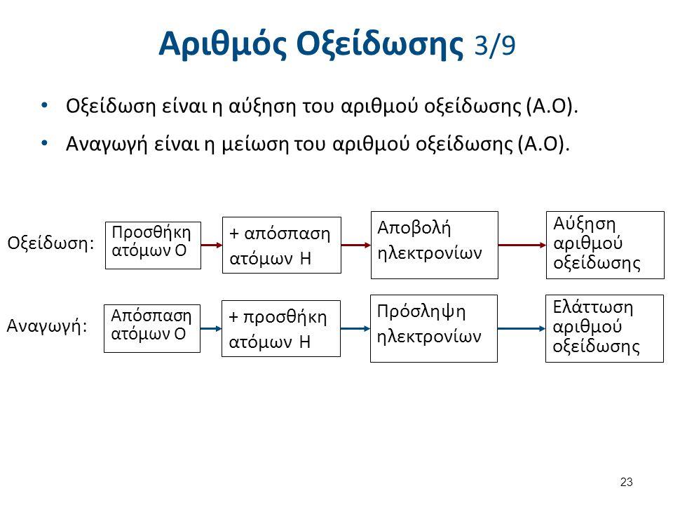 Αριθμός Οξείδωσης 4/9 Μέταλλα Αριθμοί οξείδωσης Αμέταλλα K, Na, Ag +1