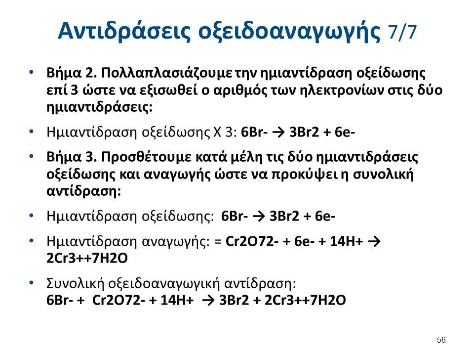 Ταξινόμηση αντιδράσεων οξειδοαναγωγής 1/20