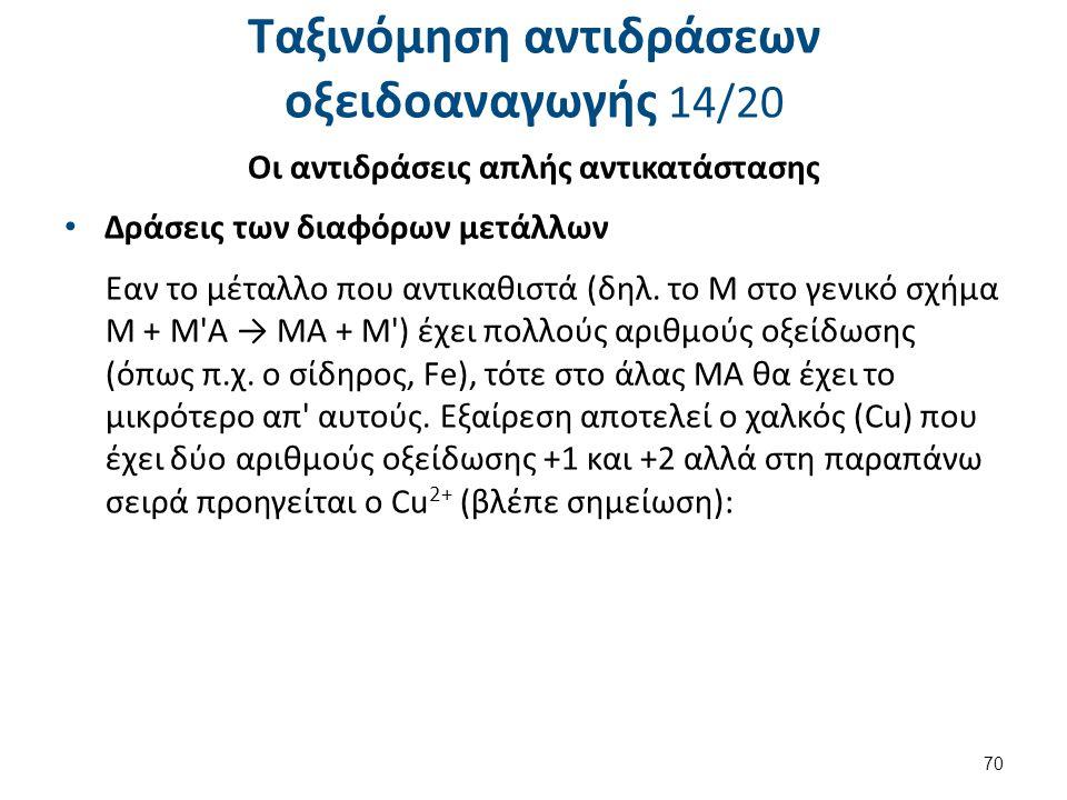 Ταξινόμηση αντιδράσεων οξειδοαναγωγής 15/20