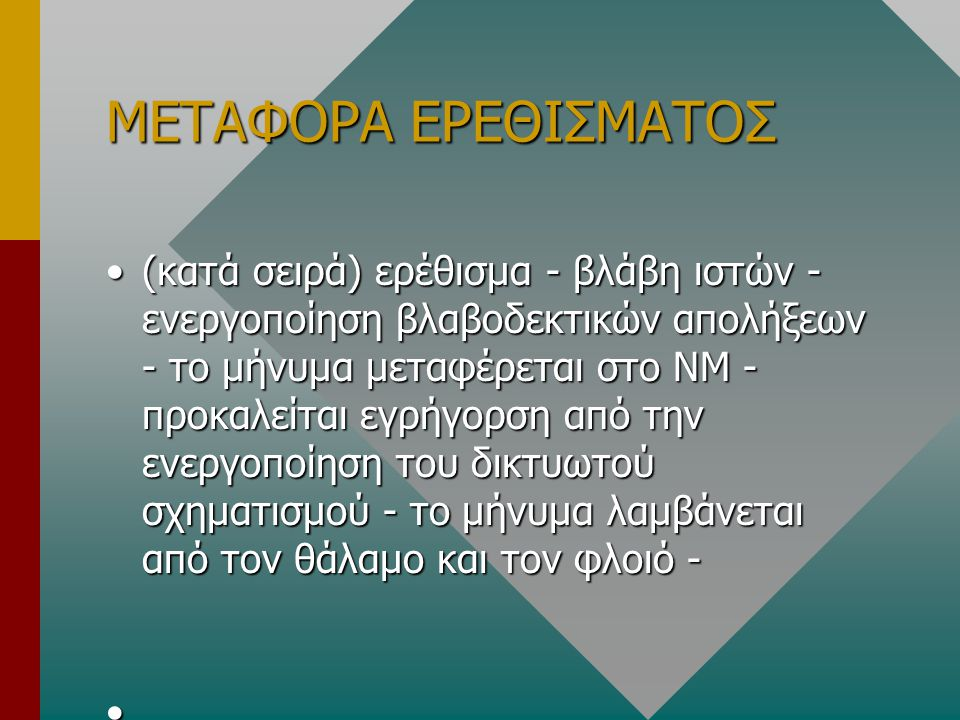 ΜΕΤΑΦΟΡΑ ΕΡΕΘΙΣΜΑΤΟΣ
