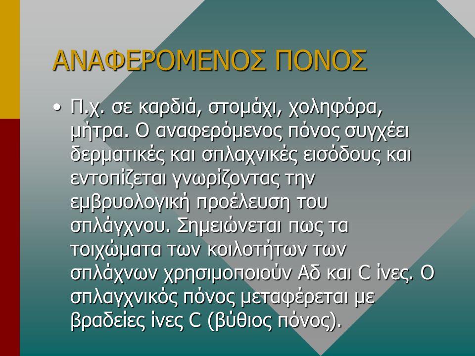 ΑΝΑΦΕΡΟΜΕΝΟΣ ΠΟΝΟΣ