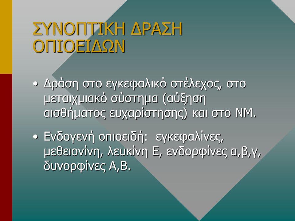 ΣΥΝΟΠΤΙΚΗ ΔΡΑΣΗ ΟΠΙΟΕΙΔΩΝ